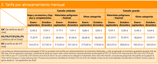 comision almacenamiento Amazon fba